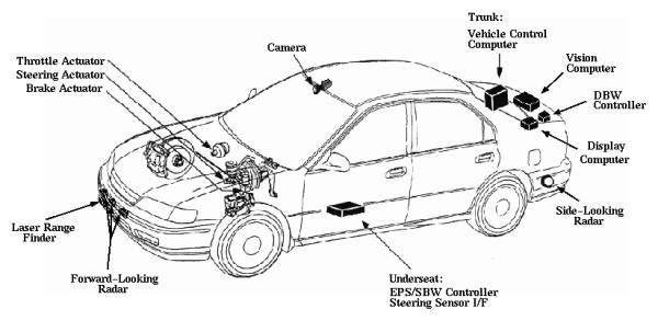 Honda Cb F Hor  Electric Starter Circuit likewise Iveco Daily Globalepc moreover Image furthermore Honda Cx Colour Wiring Loom Diagram M further Honda Foreman Wiring Diagram Inside Honda Foreman Wiring Diagram. on honda wiring diagrams automotive
