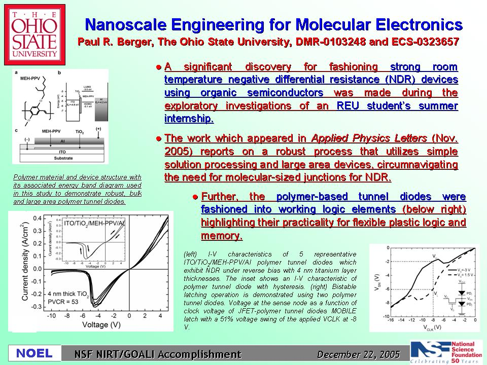 conjugated polymer thesis Welcome the electronic polymer (e-polymer) laboratory in the department of chemistry at purdue university is led by professor jianguo meiwe are materials makers our research utilizes the basic principles in chemistry and material science to explore the potentials of π-conjugated materials and polymer composites for flexible.